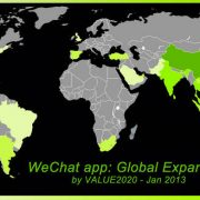 wechat marketing 微信营销 英国网站设计